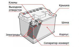 skhema-1-iz-chego-sostoit-akb-300x180-8826987
