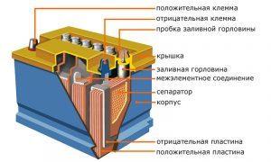 skhema-2-iz-chego-sostoit-akb-300x180-7402954